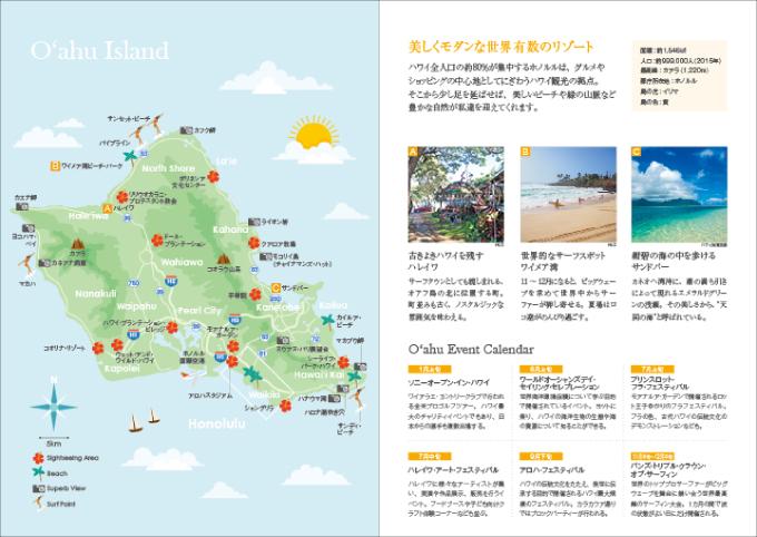 ハワイ6島マップ
