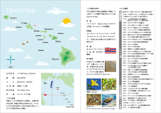 ハワイ手帳ミニ6島マップ